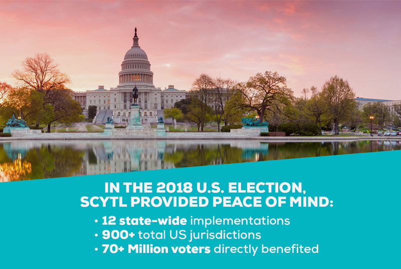 How can Scytl provide your election office peace of mind?